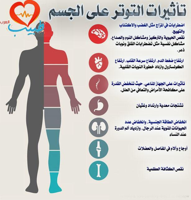 تأثيرات التوتر على صحة الجسم