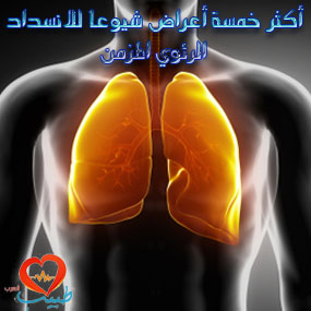 6_Signs_of_COPD_Slide_1