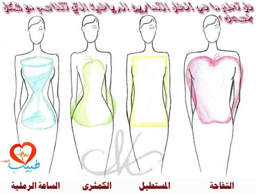 Photo of أفضل التمارين الرياضية التي تتناسب مع شكل جسدك