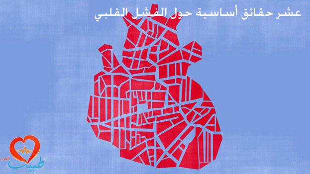 Photo of الرجفان الأذينى و الفشل القلبي