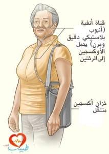 طبيب ع ادوية اكسجين