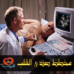 Photo of مخطط صدى القلب ( الإيكو ) Echocardiography