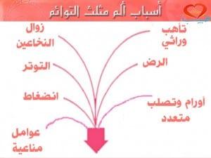 أسباب التهاب العصب مثلث التوائم