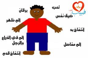 طبيب ع دم اعراض فقر دم منجلي